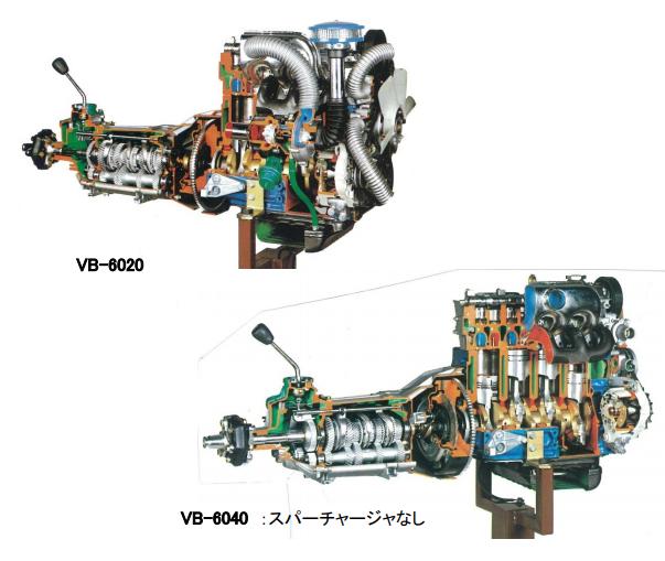 4サイクル4気筒ディ-ゼルエンジン